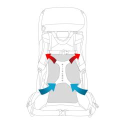 Zádové systémy batohů OSPREY