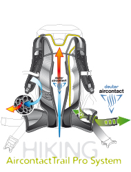 Deuter Aircontact Trail Pro System