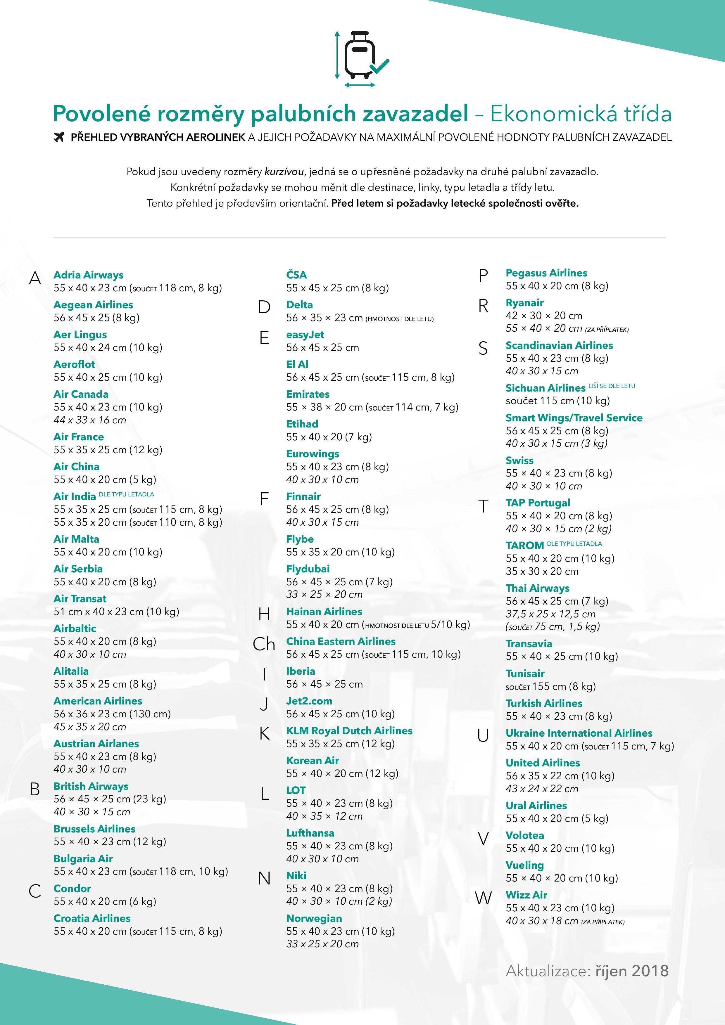Povolené rozměry palubního zavazadla 2018